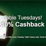 Table Tuesday: 10% Cashback at Chomp Casino